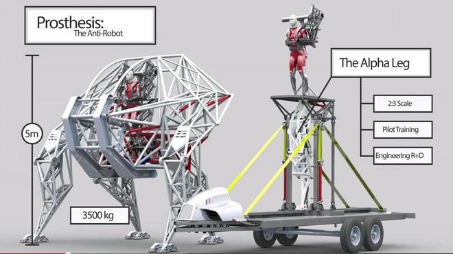 Xe dành cho việc tập luyện điều khiển Prosthesis.