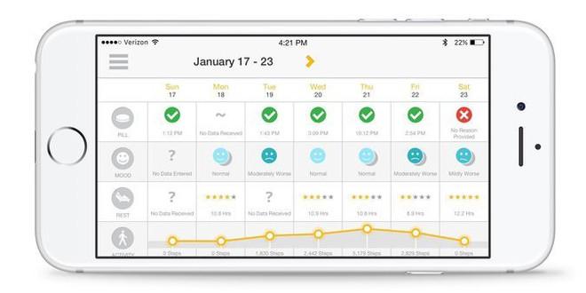 Abilify MyCite sẽ truyền dữ liệu về điện thoại của bác sĩ