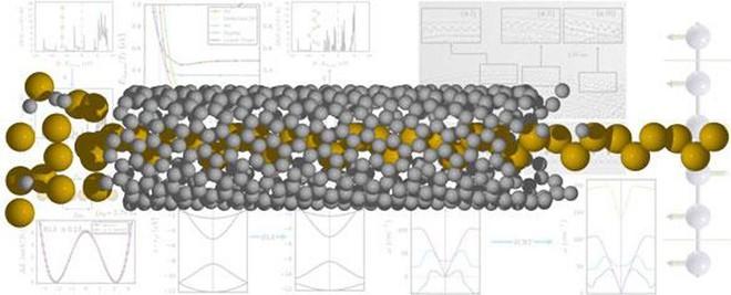 Chuỗi Telua được hình thành bên trong ống nano carobon