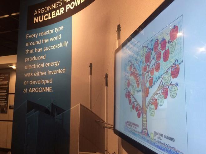 Kể từ khi được thành lập, phòng thí nghiệm Argonne luôn đóng một vai trò quan trọng trong việc chế tạo và phát triển các lò hạt nhân trên thế giới hiện nay.