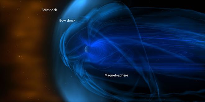 Từ trường bao quanh Trái Đất đang bảo vệ chúng ta khỏi bức xạ vũ trụ
