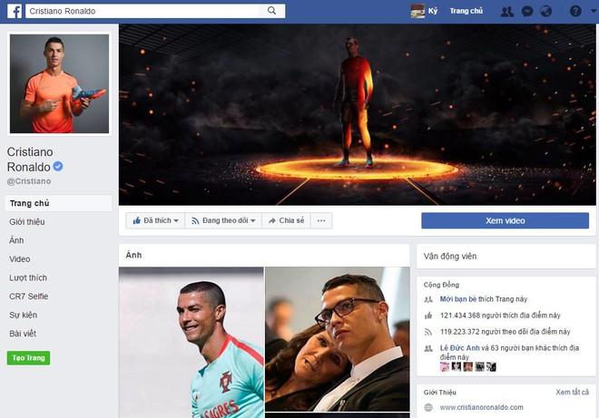 Trang cá nhân của Ronaldo trên Facebook với 121 triệu người thích và 119 triệu người theo dõi