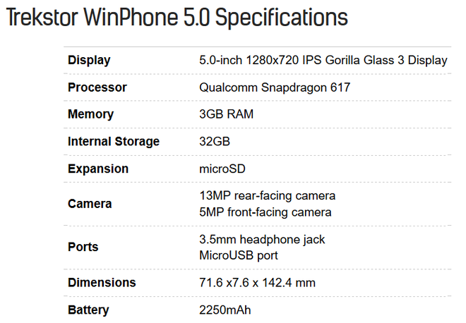 Cấu hình của Trekstor Windows Phone 5.0