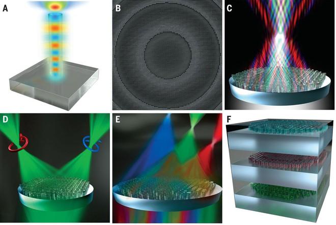 Các trụ silicon trên bề mặt metalens.