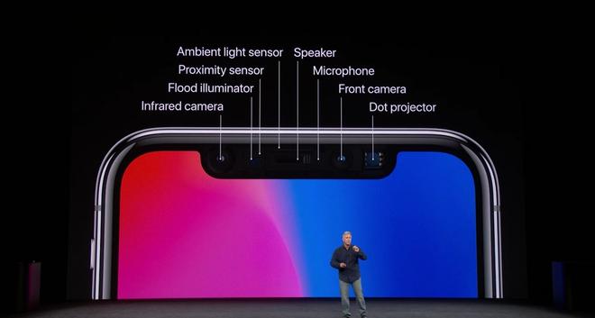 Công nghệ nhận diện khuôn mặt của iPhone X có thể nhận ra bạn dù đang trang điểm hay vẽ mặt màu mè, không phân biệt được chị em sinh đôi - Ảnh 2.