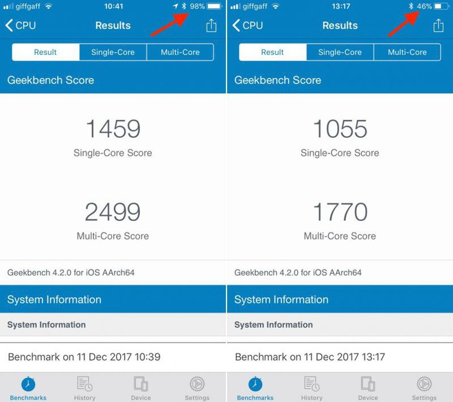 Một ví dụ về điểm số GeekBench trên iPhone 6s trước và sau khi cạn pin