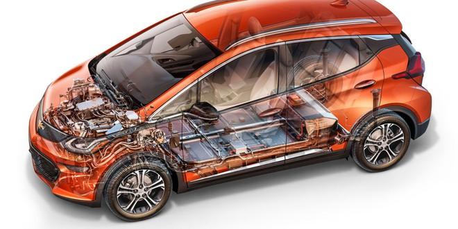 Các hệ thống xe ô tô sử dụng điện năng sẽ tạo ra cơn sốt mới về pin và các nguồn năng lượng sạch