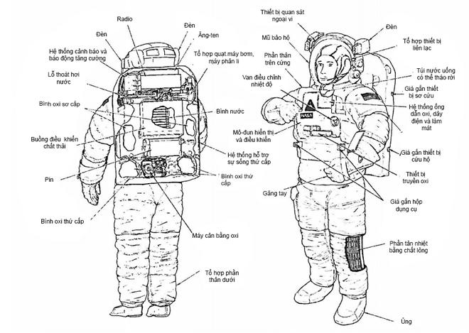 Hình ảnh chi tiết bộ trang phục của phi hành gia
