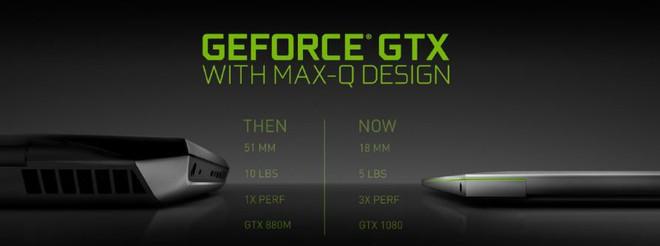 Laptop chơi game trước đây vừa nặng, vừa dày lại chỉ được trang bị phiên bản rút gọn của card đồ họa. Tuy nhiên điều đó sẽ thay đổi với công nghệ Max-Q.