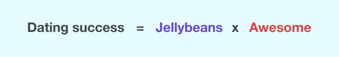Hẹn hò thành công = Kẹo Jellybeans x Tuyệt vời