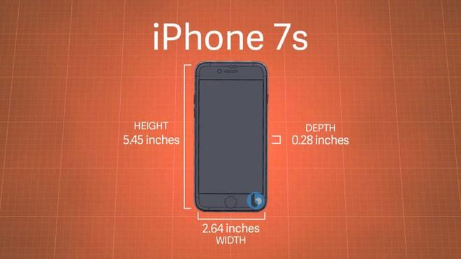 Kích thước của iPhone 7s.