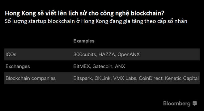 Blockchain là ưu tiên hàng đầu của chúng tôi, Charles d'Haussy - giám đốc mảng fintech tại cơ quan phát triển kinh tế Hong Kong cho biết.