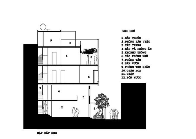 Ngôi nhà 42m2 kỳ lạ ở Sài Gòn: Bên ngoài tưởng kín như hũ nút, bên trong thoáng mát rộng mở thênh thang - Ảnh 2.