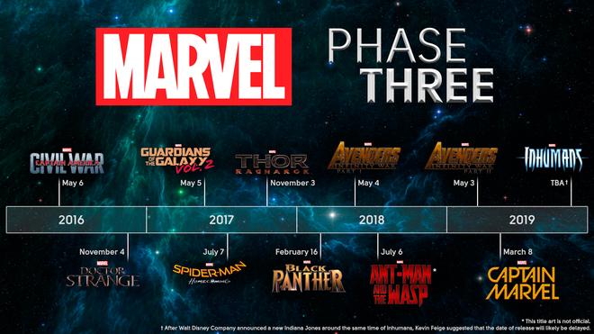 """Thứ tự các phim sắp tới của Marvel trong """"Giai đoạn 3"""""""