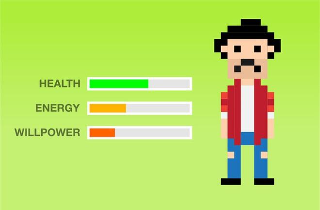 Sức khỏe - Năng lượng - Ý chí