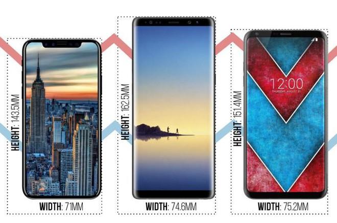 Ảnh: iPhone 8 (tin đồn), Note 8 và LG V30.