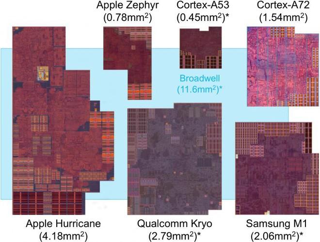 Tại sao chip của Apple luôn nhanh hơn chip của Qualcomm? - Ảnh 6.