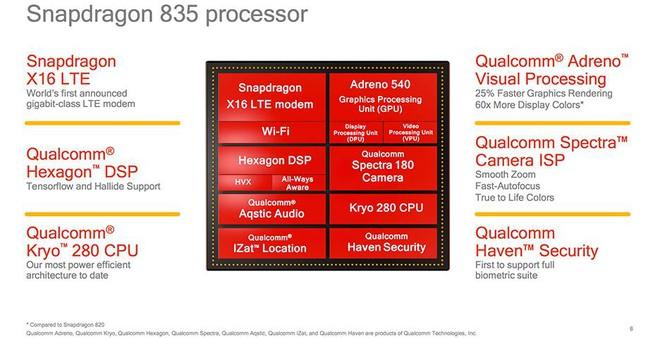Tại sao chip của Apple luôn nhanh hơn chip của Qualcomm? - Ảnh 9.