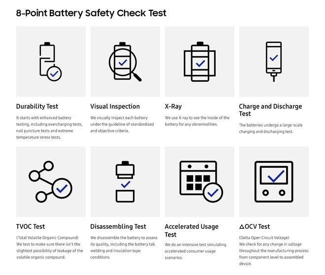 Quy trình kiểm tra pin thông qua 8 bước cực nghiêm ngặt của Samsung