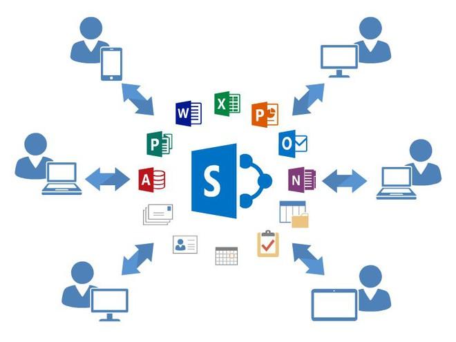Office 365 sẽ là chìa khóa để doanh nghiệp tiếp cận các công nghệ khác của Microsoft một cách dễ dàng hơn.