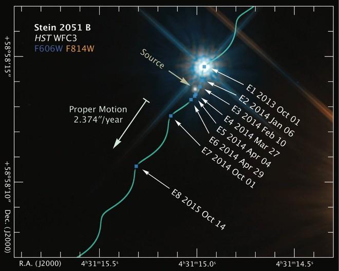 Số liệu thu được từ Viện Viễn vọng Không gian Hoa Kỳ, cho thấy ngôi sao lùn trắng Stein 2051 B cũng với ánh sáng nó phát ra.