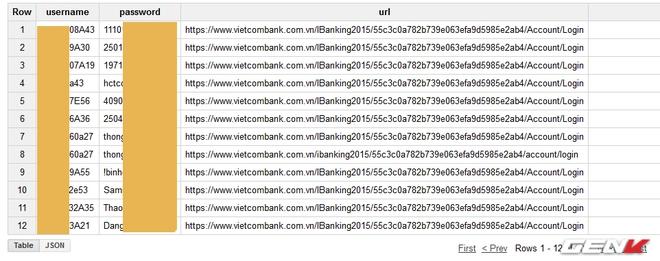 Hacker đã chiếm được lượng lớn tài khoản điện tử, trong đó có tài khoản Vietcombank. Cần phải lưu ý rõ ràng rằng ngân hàng không có lỗi trong chuyện này, hệ thống của họ vẫn an toàn. Hacker đã khai thác từ chính lỗ hổng trên trình duyệt của người dùng để tấn công.