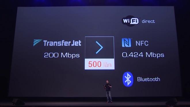 TransferJet nhanh hơn 500 lần so với Wi-Fi Direct, Bluetooth và NFC