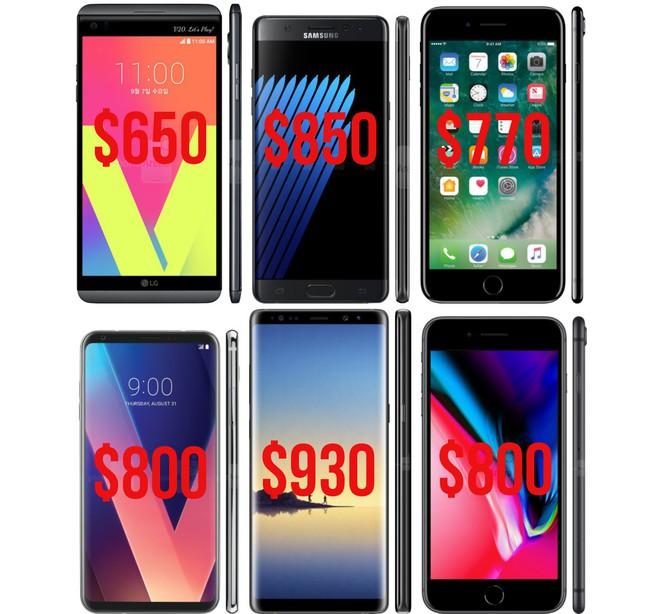 Giá smartphone trung bình của năm 2017 tăng 10% so với 2016, tất cả là nhờ Galaxy Note8 và iPhone X - Ảnh 5.