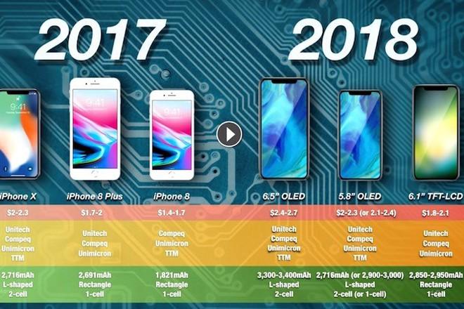 iPhone Xs sẽ dùng pin chữ L do LG sản xuất, dung lượng có thể lên tới 3.000 mAh - Ảnh 2.