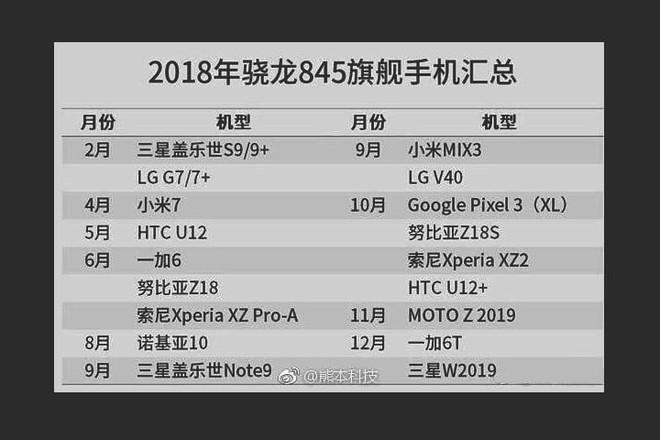 Tất tần tật thông tin về HTC U12 - Ảnh 2.