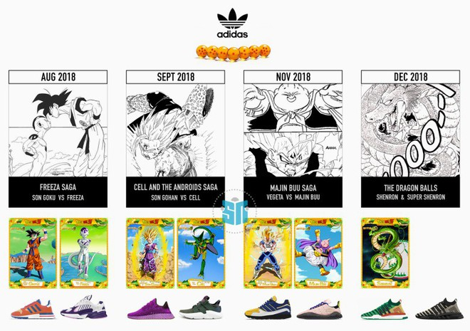 Nếu Dragon Ball Z về tay Nike, liệu họ có làm tốt hơn adidas? Đây chính là câu trả lời - Ảnh 1.