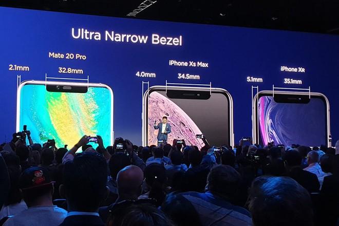 Huawei đem iPhone Xs Max và iPhone XR ra so sánh, để chứng minh Mate 20 Pro là smartphone có viền bezel mỏng nhất - Ảnh 1.