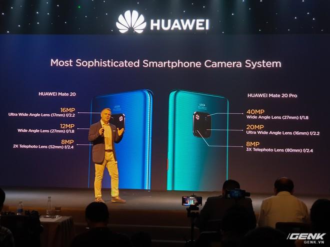 Huawei Mate 20 và Mate 20 Pro chính thức ra mắt tại Việt Nam với mức giá 15,99 và 21,99 triệu đồng - Ảnh 6.