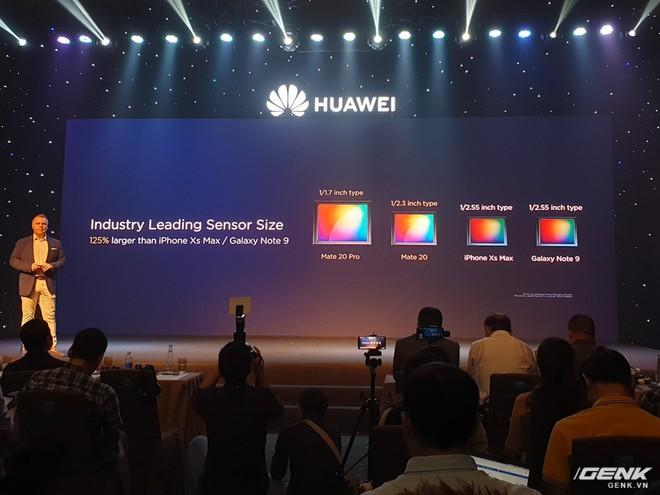 Huawei Mate 20 và Mate 20 Pro chính thức ra mắt tại Việt Nam với mức giá 15,99 và 21,99 triệu đồng - Ảnh 5.