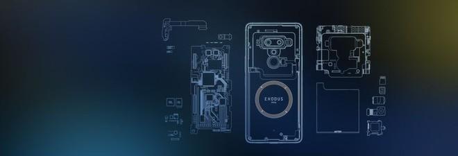 HTC đã cho phép đặt trước smartphone blockchain Exodus 1, có giá 0,15 BTC hoặc 4,78 ETH - Ảnh 2.