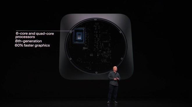 Sau đúng 1475 ngày chờ đợi, cuối cùng Apple cũng chịu ra mắt Mac mini phiên bản mới: Chip 4 nhân, 32GB RAM, giá từ 799 USD - Ảnh 3.