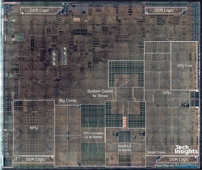 AnandTech: chip A12 Bionic trên iPhone XS mạnh gần bằng CPU desktop tốt nhất - Ảnh 1.