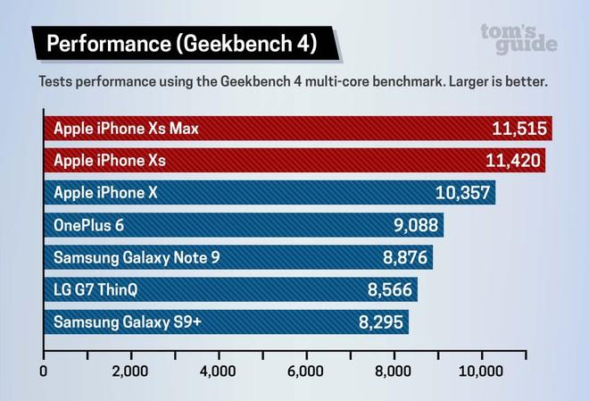 Đánh giá iPhone X sau 1 năm sử dụng: Tróc sơn, tai thỏ, Face ID, mức độ giữ giá và những vấn đề liên quan - Ảnh 10.