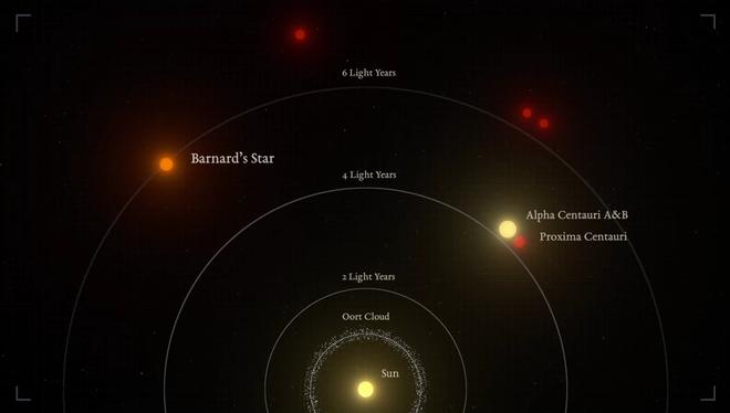 Sau 20 năm phân tích dữ liệu, các nhà khoa học phát hiện ra một Siêu Trái Đất cách ta chỉ 6 năm ánh sáng - Ảnh 2.