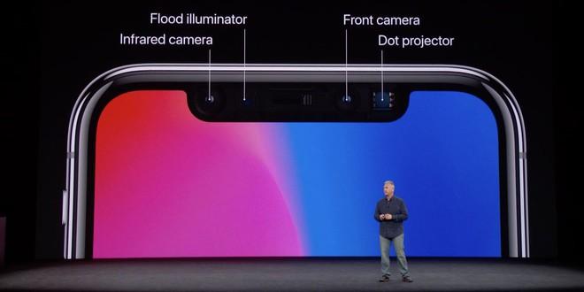 Apple đã có Kế hoạch B khi iPhone bão hòa, nhưng các đối tác cung cấp của họ lại chẳng có lựa chọn nào - Ảnh 4.