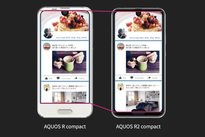 Sharp ra mắt AQUOS R2 Compact, smartphone có cả nốt ruồi và tai thỏ - Ảnh 2.
