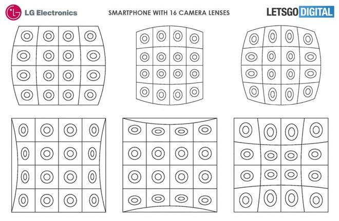 4 camera sau vẫn còn ít, LG vừa nhận bằng sáng chế điện thoại với...16 camera sau - Ảnh 2.