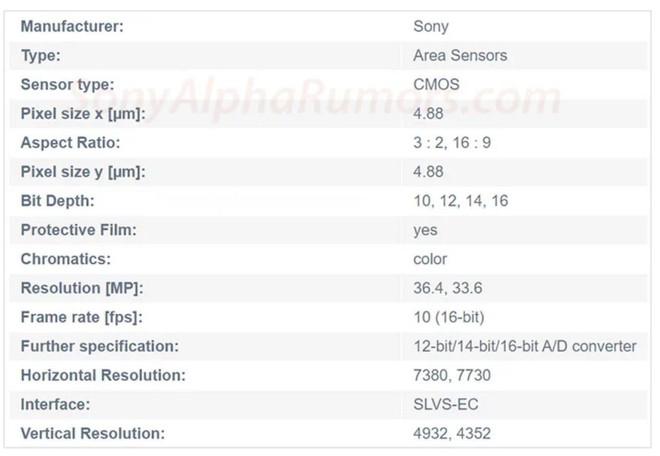 Sony phát triển được cảm biến máy ảnh Full-frame 60 megapixel 16bit, quay phim 8K - Ảnh 2.