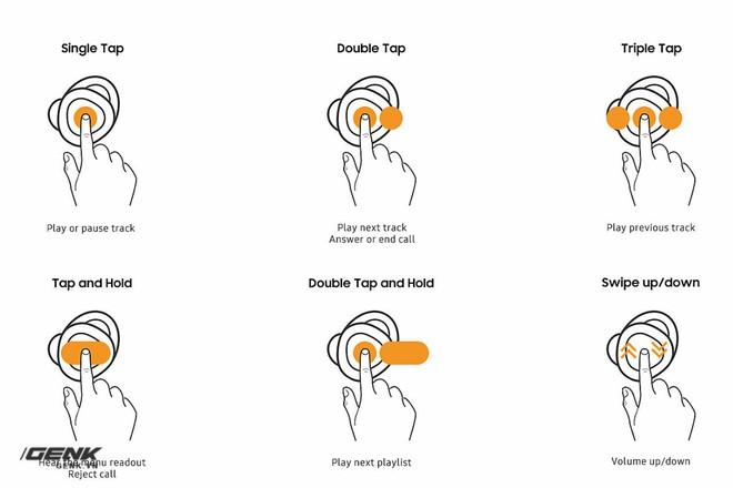 Trải nghiệm Samsung Gear IconX 2018: Không dừng lại là tai nghe không dây - Ảnh 12.