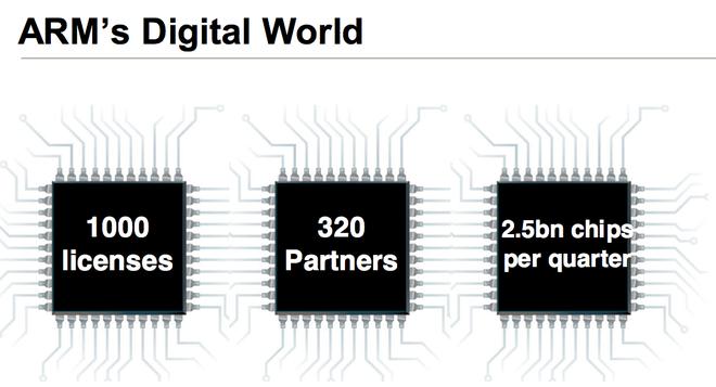 Tự thiết kế và sản xuất chip riêng mất bao nhiêu tiền? Hóa ra cũng không nhiều lắm - Ảnh 3.