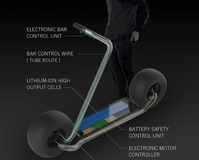 Stator: Mẫu xe điện hai bánh tự cân bằng, lốp to như lốp xe hơi, chỉ có một tay lái, tốc độ tối đa 40km/h - Ảnh 5.