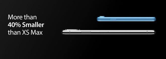 Cùng xem concept iPhone mini ngộ nghĩnh như viên kẹo nhỏ - Ảnh 1.