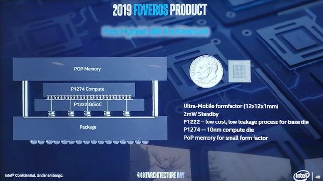 Khám phá kiến trúc Foveros mới của Intel: Kết hợp cả nhân Atom và nhân Core trong một chip - Ảnh 4.