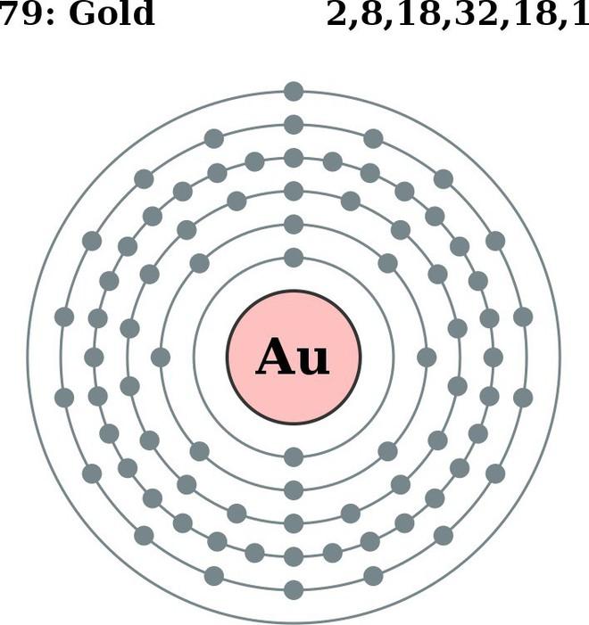 Các nhà khoa học Trung Quốc đã có thể biến đồng thành một loại vật liệu gần giống với vàng - Ảnh 3.