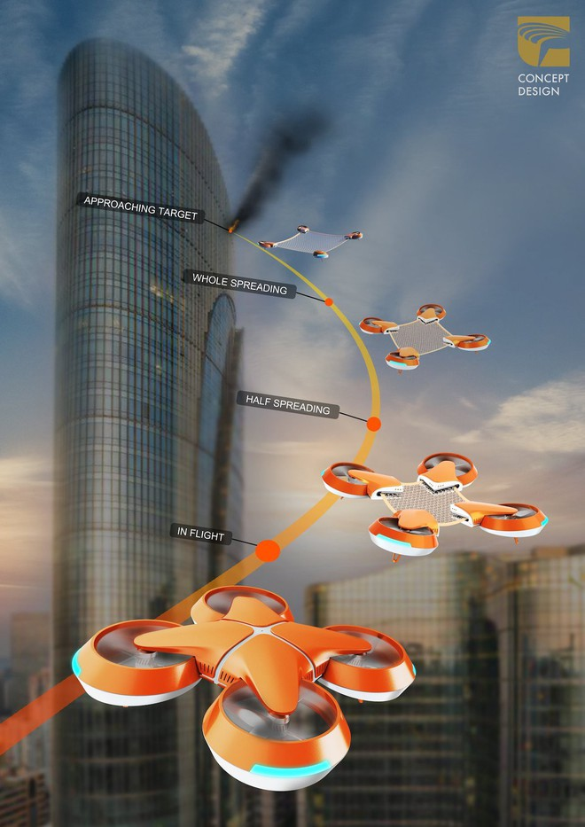 Lưới cứu nạn không người lái Net Guard - drone - giải pháp cho những sự cố hỏa hoạn trên cao - Ảnh 2.